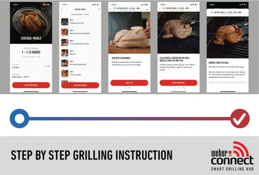 Weber Connect Step-By-Step Grilling Instructions