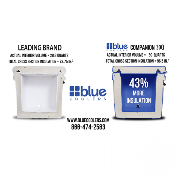 Blue Coolers Insulation Comparison